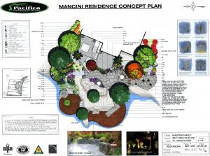 landscape design west vancouver, landscape design concept planting plans vancouver